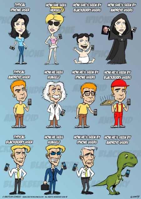 IPhone vs Android vs Blackberry